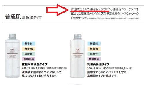 無印化粧水 セラミドタイプ